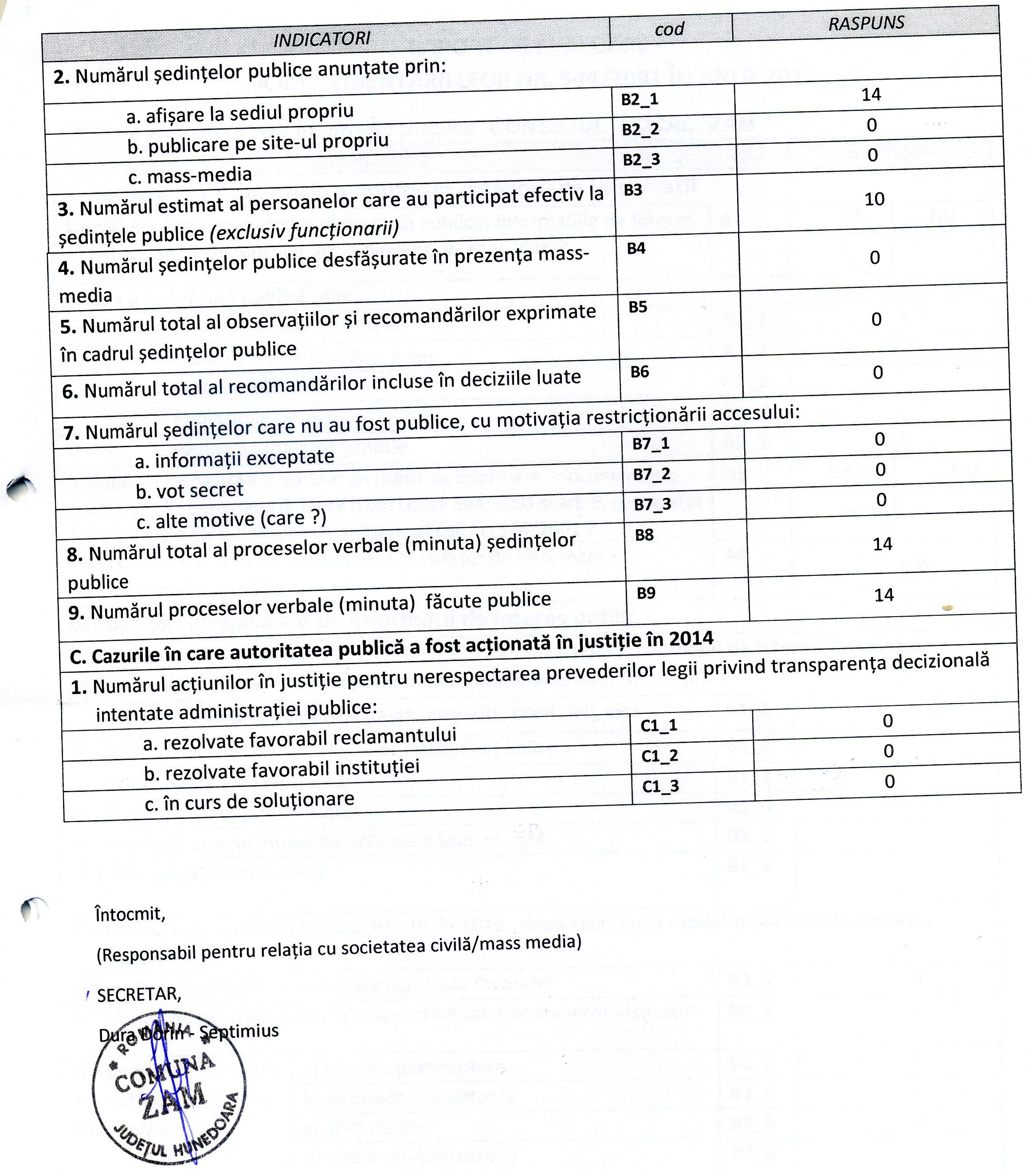 om zam raport evaluare legea 52-2003 din 2015